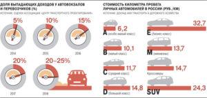 cost_car
